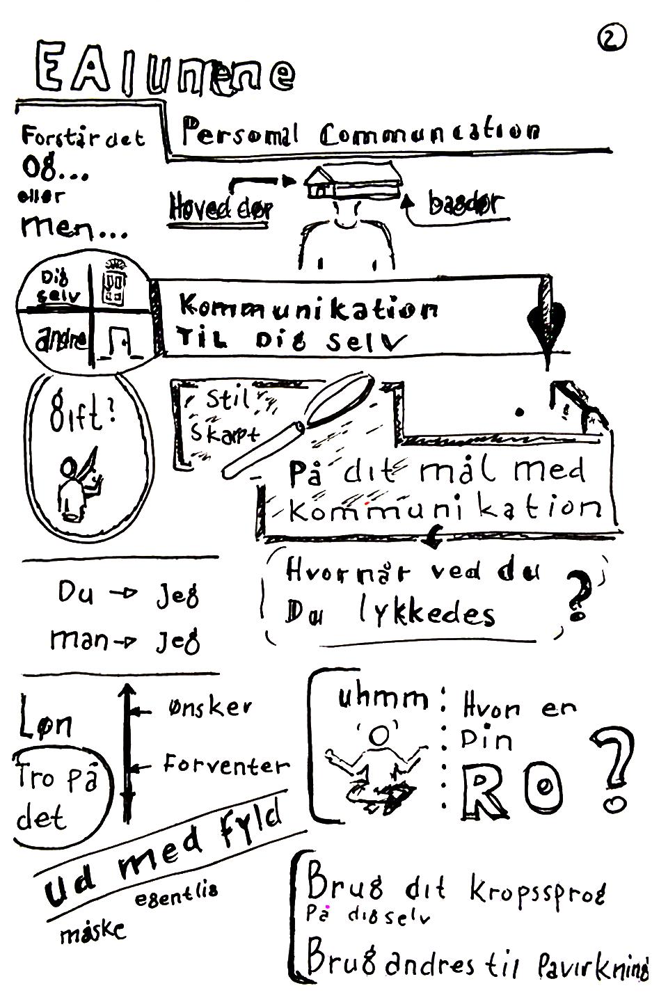 EAlumne_presonal_communication_2